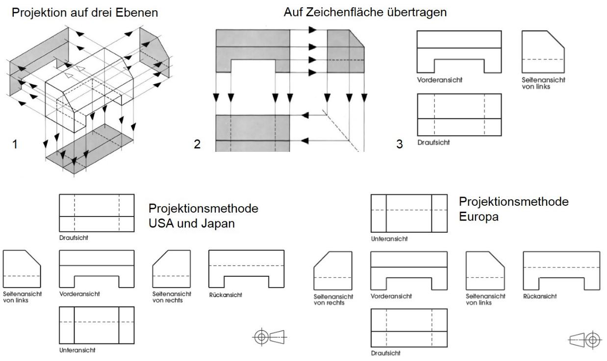 1 3 technische kommunikation. Black Bedroom Furniture Sets. Home Design Ideas
